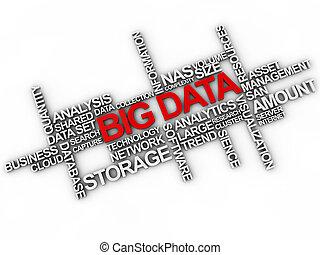 palabra, grande, encima, plano de fondo, blanco, datos, nube
