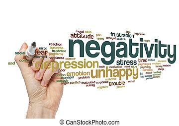 palabra, negatividad, nube