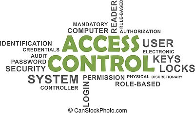 palabra, nube, -, acceso, control