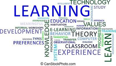 palabra, nube, -, aprendizaje