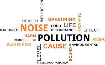 palabra, nube, -, contaminación ruido