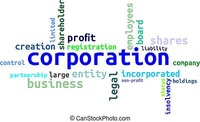 palabra, nube, -, corporación