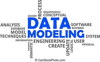 palabra, nube, -, datos, modelado