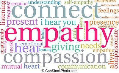 palabra, nube, empatía, cerebro