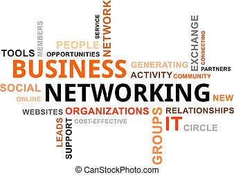 palabra, nube, -, establecimiento de una red del negocio
