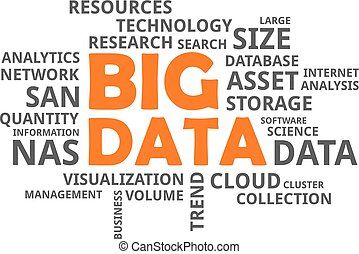 palabra, nube, -, grande, datos