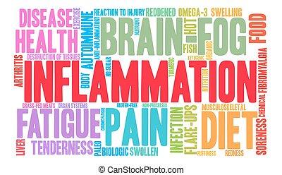 palabra, nube, inflamación