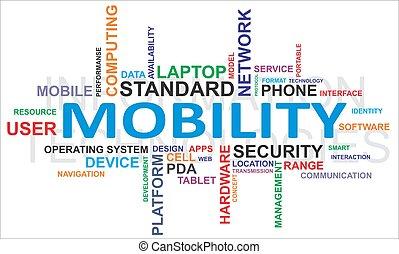palabra, nube, -, movilidad
