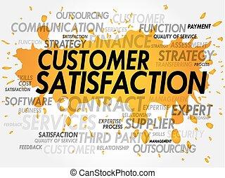 palabra, nube, satisfacción, cliente
