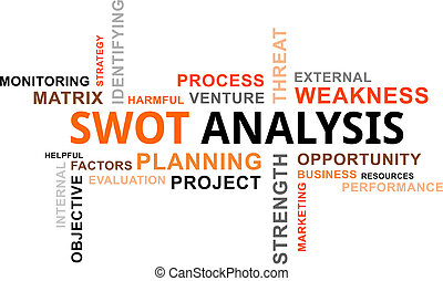 palabra, nube, -, swot, análisis