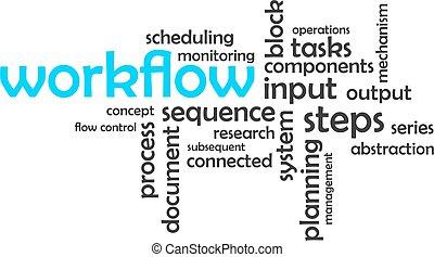 palabra, nube, -, workflow