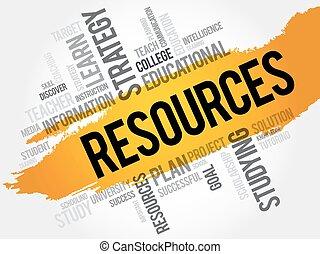palabra, recursos, nube