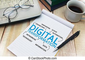palabras, digital, transformación, citas, concepto