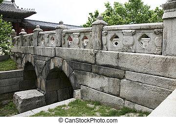 Palace in south korea, Changgyeong