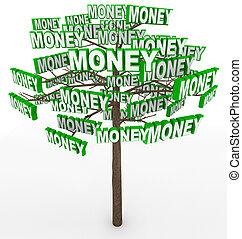 palavra, árvore dinheiro, árvores, crescendo, ramos
