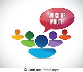 palavra boca, equipe, mensagem, ilustração