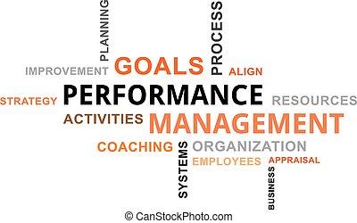 palavra, gerência, -, nuvem, desempenho
