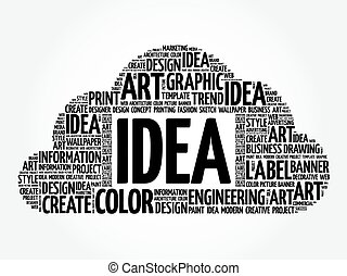 palavra, idéia, nuvem
