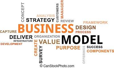 palavra, modelo, -, nuvem, negócio