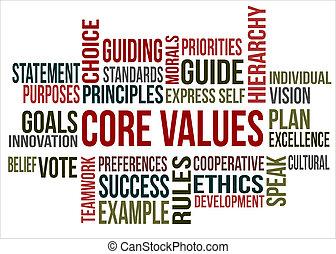 palavra, nuvem, -, âmago, valores
