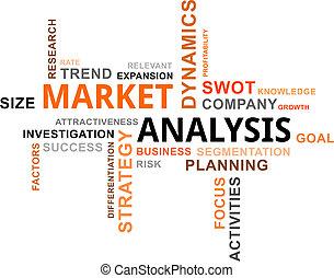 palavra, nuvem, -, análise mercado