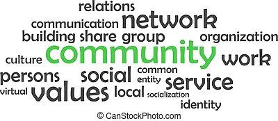 palavra, -, nuvem, comunidade