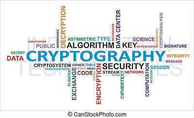palavra,  -, nuvem,  cryptography