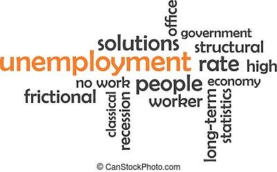 palavra, -, nuvem, desemprego