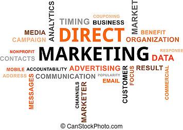 palavra, nuvem, -, direto, marketing