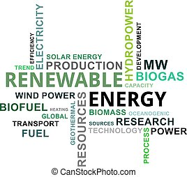 palavra, nuvem, -, energia renovável