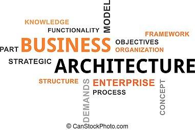 palavra, nuvem, -, negócio, arquitetura