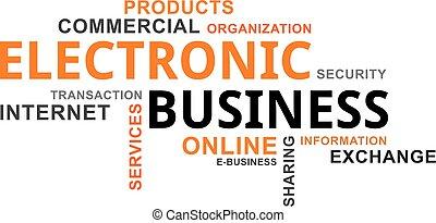 palavra, nuvem, -, negócio eletrônico