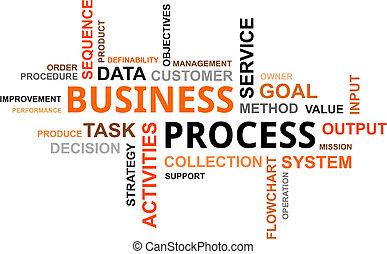palavra, nuvem, -, negócio, processo
