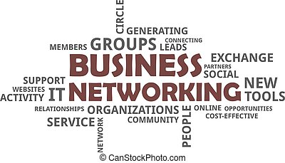 palavra, nuvem, -, networking negócio