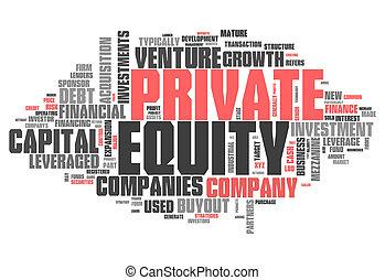 palavra, nuvem, privado, capital próprio