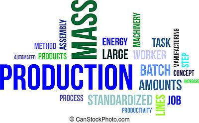 palavra, nuvem, -, produção massa