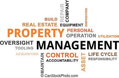 palavra, propriedade, -, nuvem, gerência