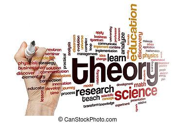 palavra, teoria, nuvem