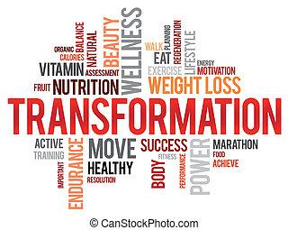 palavra, transformação, nuvem