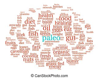 Paleo Brain Word Cloud