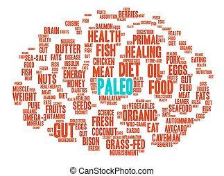 Paleo Brain Word Cloud - Paleo Brain word cloud on a white...