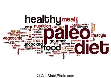 Paleo diet word cloud concept
