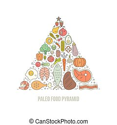 Paleo Pyramid - Paleo diet pyramid with icons of diffirent...