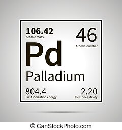 Palladium chemical element with first ionization energy,...