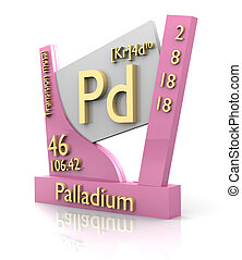 Palladium form Periodic Table of Elements - V2