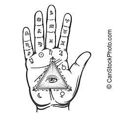 Palmistry hand vintage alchemy sign