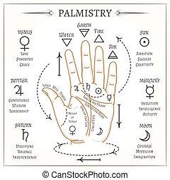 Palmistry mystical reading vector illustration - Palmistry....