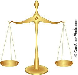 balance - pan balance