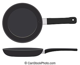 Pan with handle on white background.