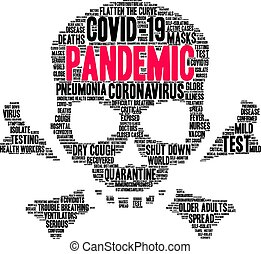 Pandemic Word Cloud - Pandemic word cloud on a white ...